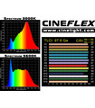 Studio Light Kit CineFLEX XL Bi-Color - Specifications